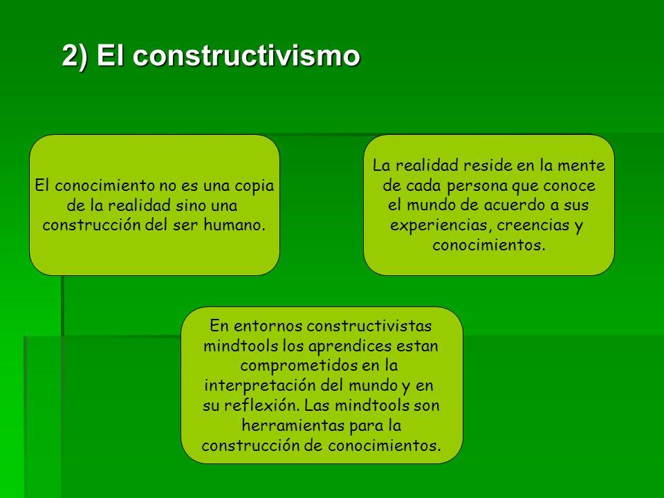 2) El constructivismo En entornos constructivistas mindtools los aprendices estan comprometidos en la interpretación del mundo y en su reflexión. Las