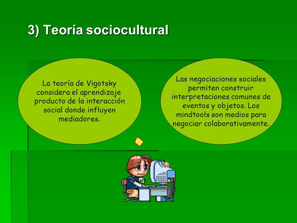 3) Teoría sociocultural La teoría de Vigotsky considera el aprendizaje producto de la interacción social donde influyen mediadores. Las negociaciones