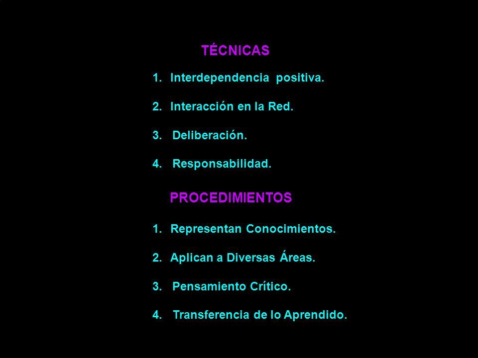 TÉCNICAS 1.Interdependencia positiva.. 2.Interacción en la Red. 3. Deliberación. 4. Responsabilidad. PROCEDIMIENTOS 1.Representan Conocimientos.. 2.Ap