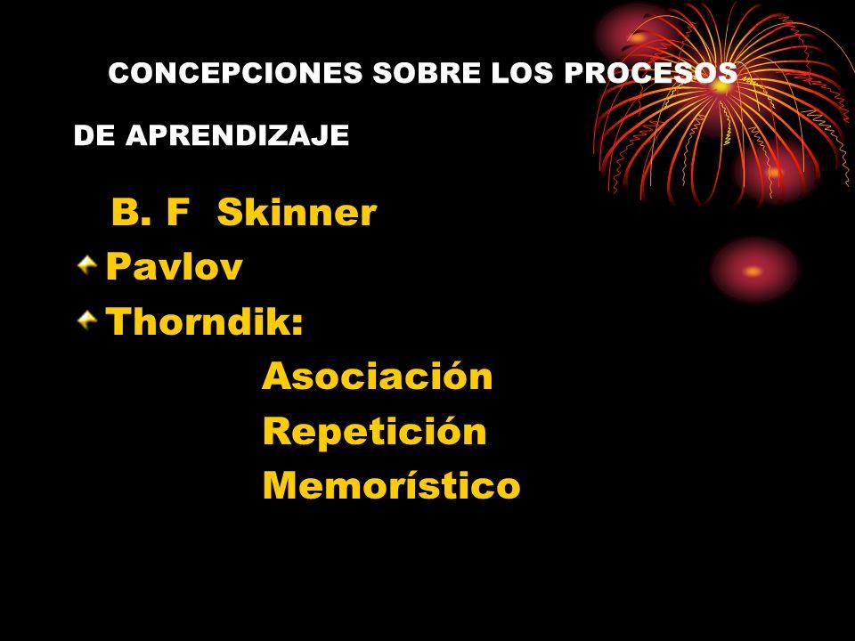 CONCEPCIONES SOBRE LOS PROCESOS DE APRENDIZAJE B. F Skinner Pavlov Thorndik: Asociación Repetición Memorístico