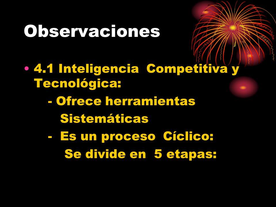 Observaciones 4.1 Inteligencia Competitiva y Tecnológica: - Ofrece herramientas Sistemáticas - Es un proceso Cíclico: Se divide en 5 etapas: