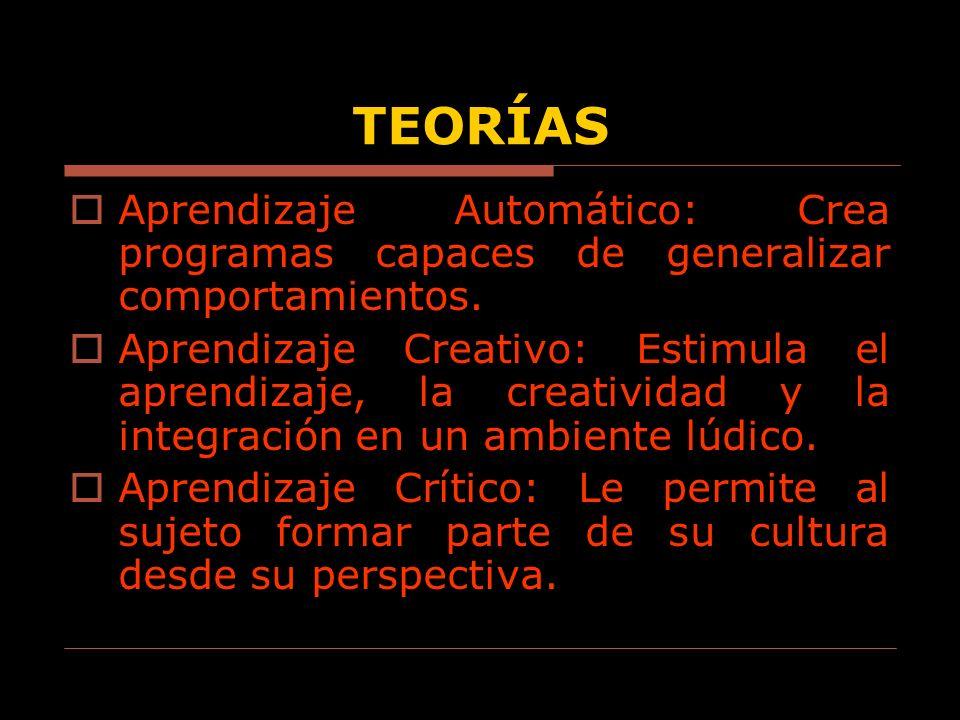TEORÍAS Aprendizaje Automático: Crea programas capaces de generalizar comportamientos. Aprendizaje Creativo: Estimula el aprendizaje, la creatividad y
