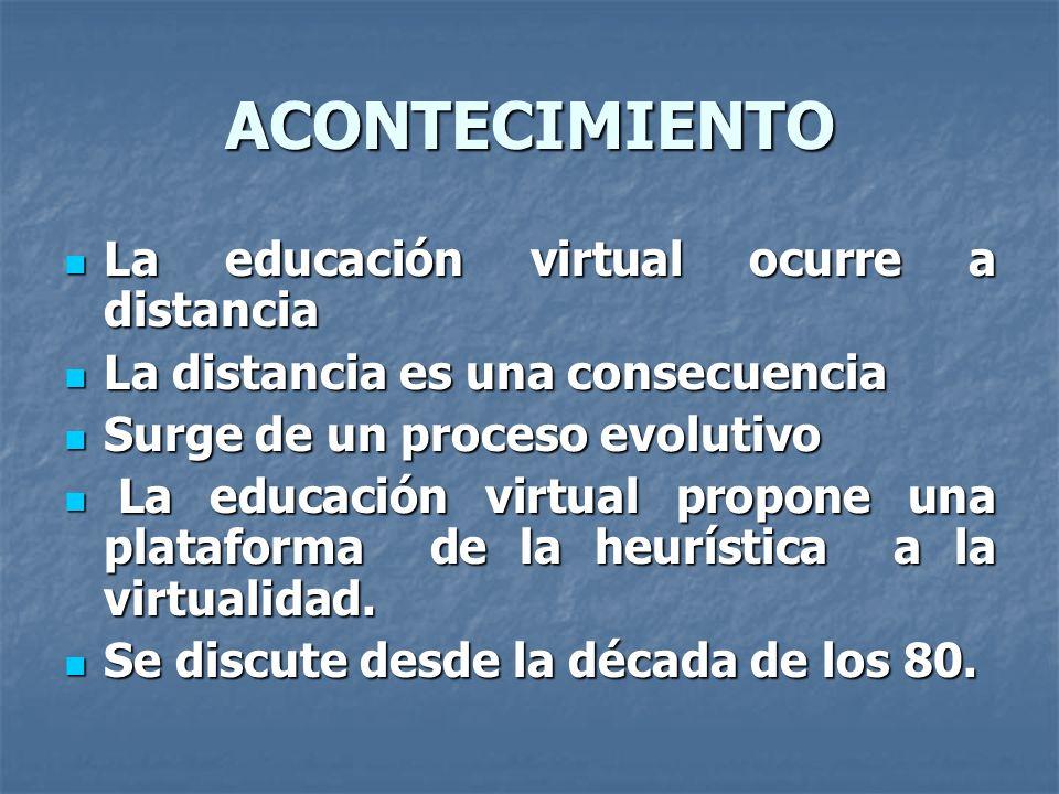 ACONTECIMIENTO La educación virtual ocurre a distancia La educación virtual ocurre a distancia La distancia es una consecuencia La distancia es una co