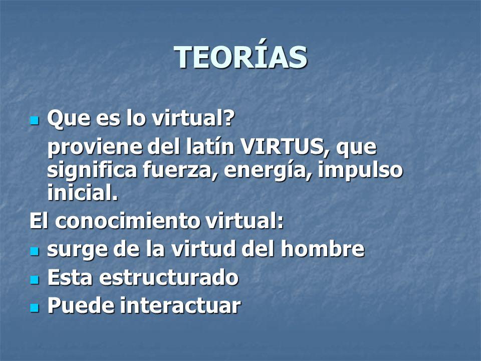 TEORÍAS Que es lo virtual? Que es lo virtual? proviene del latín VIRTUS, que significa fuerza, energía, impulso inicial. El conocimiento virtual: surg