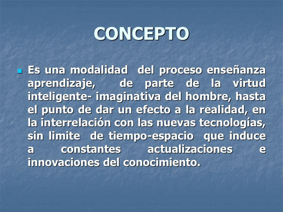 CONCEPTO Es una modalidad del proceso enseñanza aprendizaje, de parte de la virtud inteligente- imaginativa del hombre, hasta el punto de dar un efect