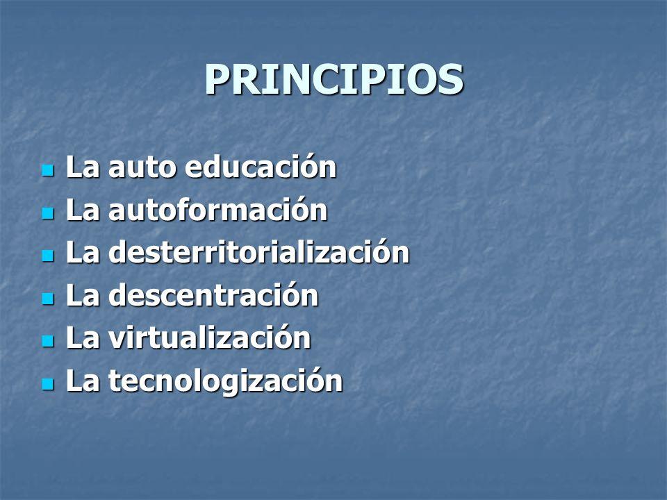 PRINCIPIOS La auto educación La auto educación La autoformación La autoformación La desterritorialización La desterritorialización La descentración La