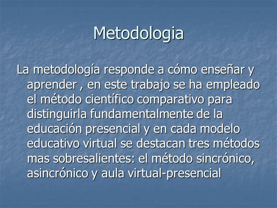 Metodologia La metodología responde a cómo enseñar y aprender, en este trabajo se ha empleado el método científico comparativo para distinguirla funda