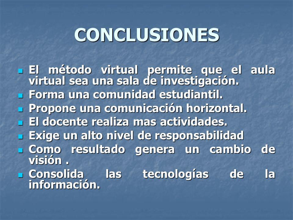 CONCLUSIONES El método virtual permite que el aula virtual sea una sala de investigación. El método virtual permite que el aula virtual sea una sala d