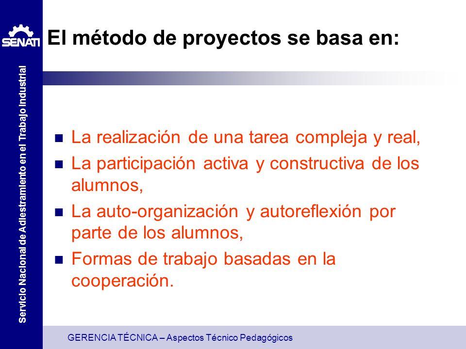 GERENCIA TÉCNICA – Aspectos Técnico Pedagógicos Servicio Nacional de Adiestramiento en el Trabajo Industrial El método de proyectos se basa en: La rea