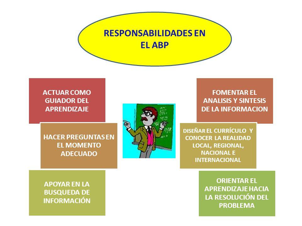 ESTUDIANTE COMPARTIR CONOCIMIENTOS MANTENER LA ATENCION PARA EL LOGRO DE OBJETIVOS INTEGRARSE AL GRUPO APORTAR INFORMACION AL GRUPO BUSCAR INFORMACION