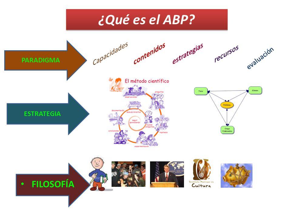 ¿Qué es el ABP? FILOSOFÍA ESTRATEGIA PARADIGMA