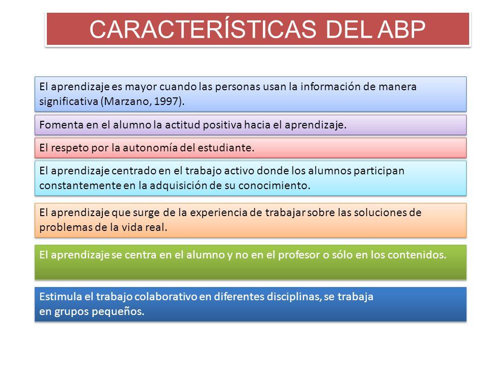 CARACTERÍSTICAS DEL ABP El aprendizaje es mayor cuando las personas usan la información de manera significativa (Marzano, 1997).