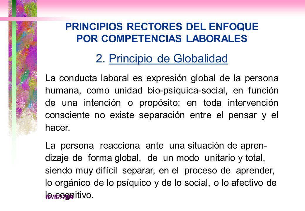 PRINCIPIOS RECTORES DEL ENFOQUE POR COMPETENCIAS LABORALES 2.
