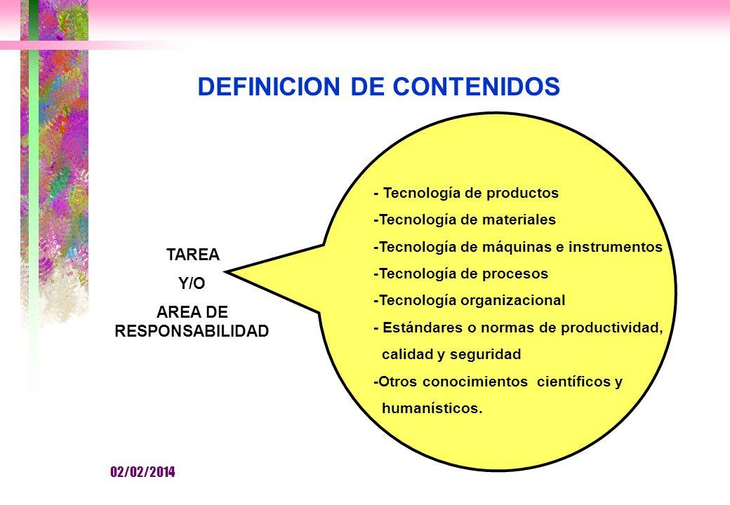 TAREA Y/O AREA DE RESPONSABILIDAD DEFINICION DE CONTENIDOS - Tecnología de productos -Tecnología de materiales -Tecnología de máquinas e instrumentos -Tecnología de procesos -Tecnología organizacional - Estándares o normas de productividad, calidad y seguridad -Otros conocimientos científicos y humanísticos.
