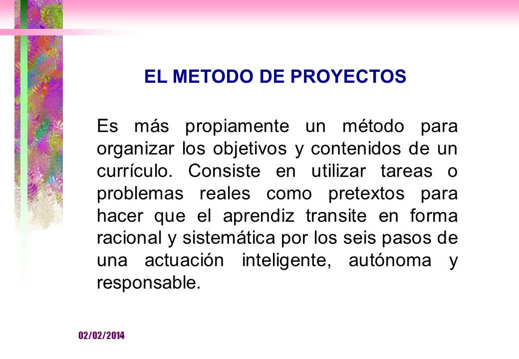 Es más propiamente un método para organizar los objetivos y contenidos de un currículo.