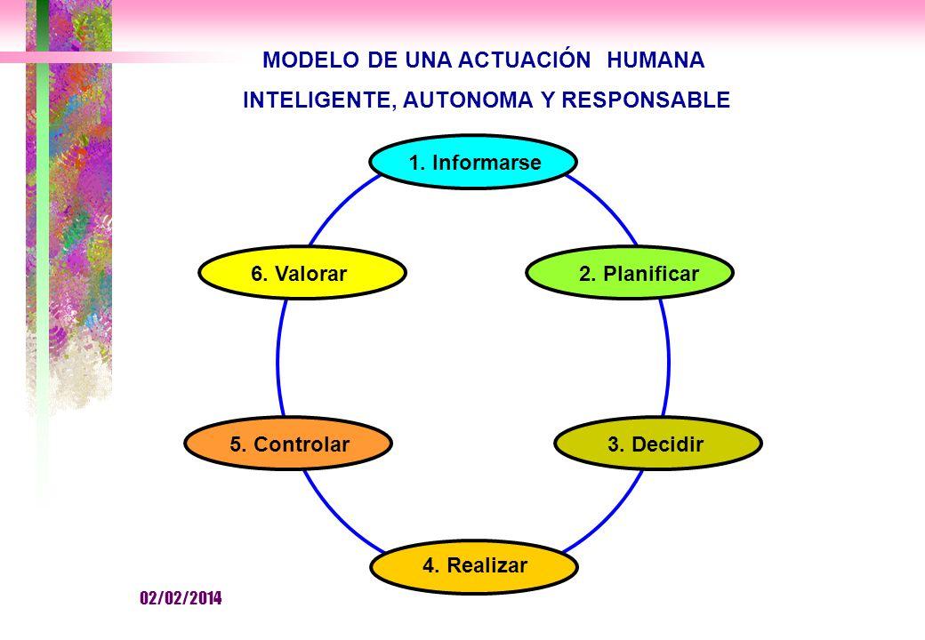 MODELO DE UNA ACTUACIÓN HUMANA INTELIGENTE, AUTONOMA Y RESPONSABLE 1.