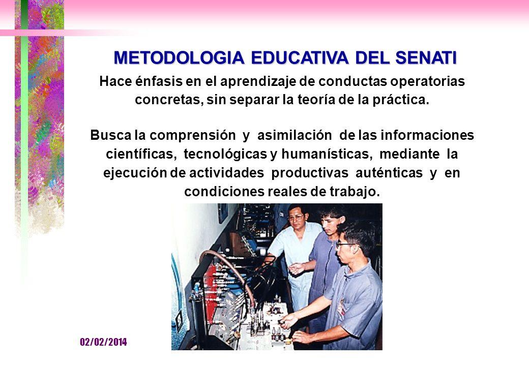 METODOLOGIA EDUCATIVA DEL SENATI Hace énfasis en el aprendizaje de conductas operatorias concretas, sin separar la teoría de la práctica..