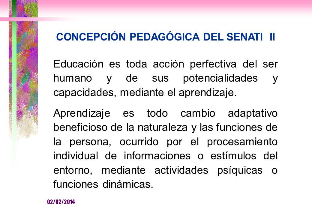 CONCEPCIÓN PEDAGÓGICA DEL SENATI II Educación es toda acción perfectiva del ser humano y de sus potencialidades y capacidades, mediante el aprendizaje.
