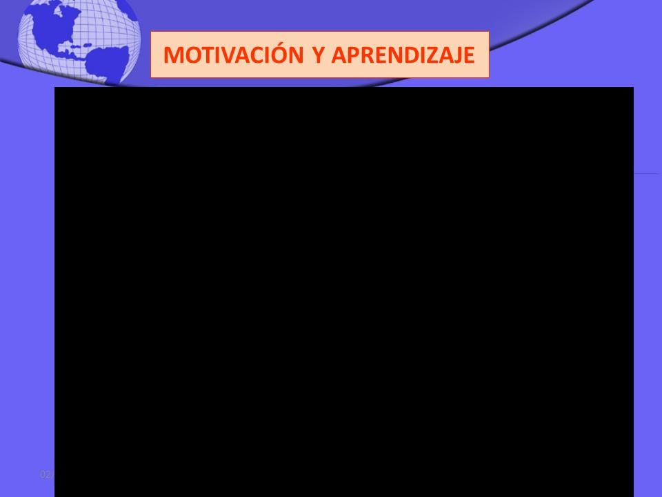MOTIVACIÓN Y APRENDIZAJE 02/02/201414 Es la preparación y capacidad para transmitir pasión a su auditorio …