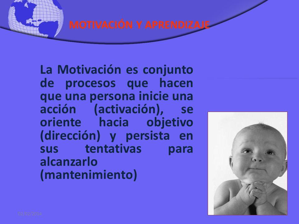 MOTIVACIÓN Y APRENDIZAJE 02/02/201415