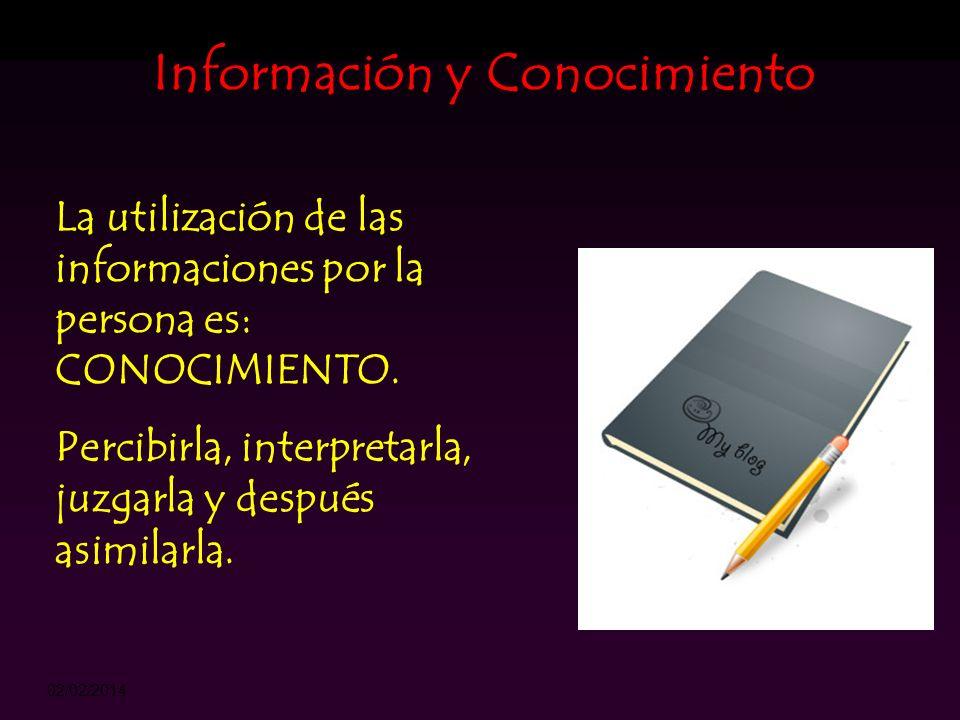 02/02/2014 Información y Conocimiento Información: Conjunto de datos organizados y colocados en un contexto significativo y útil. Atributos o caracter