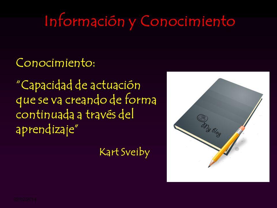 02/02/2014 Información y Conocimiento La utilización de las informaciones por la persona es: CONOCIMIENTO. Percibirla, interpretarla, juzgarla y despu