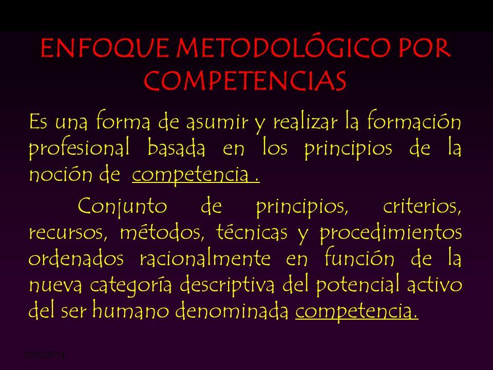 02/02/2014 Información y Conocimiento Conocimiento: Capacidad de actuación que se va creando de forma continuada a través del aprendizaje Kart Sveiby
