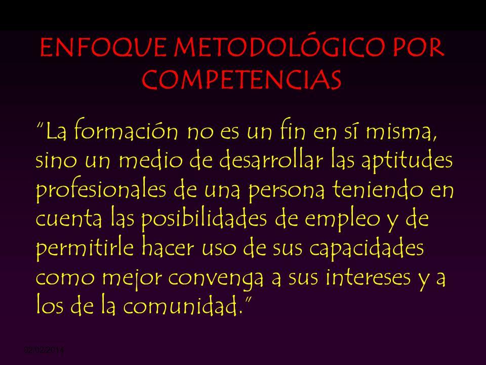 02/02/2014 ENFOQUE METODOLÓGICO POR COMPETENCIAS Es una forma de asumir y realizar la formación profesional basada en los principios de la noción de c