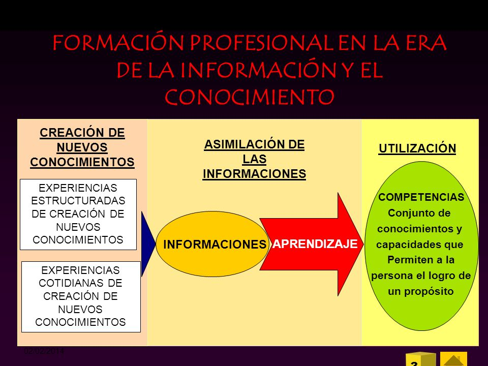 02/02/2014 La formación no es un fin en sí misma, sino un medio de desarrollar las aptitudes profesionales de una persona teniendo en cuenta las posib
