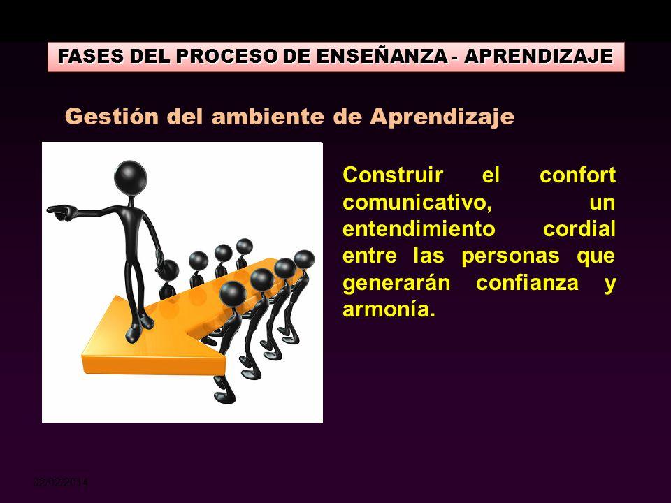 02/02/2014 FASES DEL PROCESO DE ENSEÑANZA - APRENDIZAJE No se refiere al ambiente físico. Es el contenedor social y psicológico del proceso de aprendi