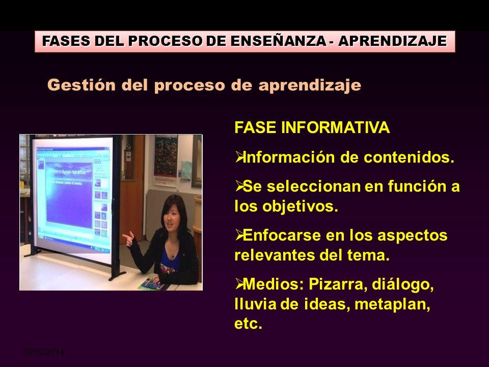 02/02/2014 FASES DEL PROCESO DE ENSEÑANZA - APRENDIZAJE Inducción a la sesión Información preliminar. Bienvenida y presentación. Exploración de expect