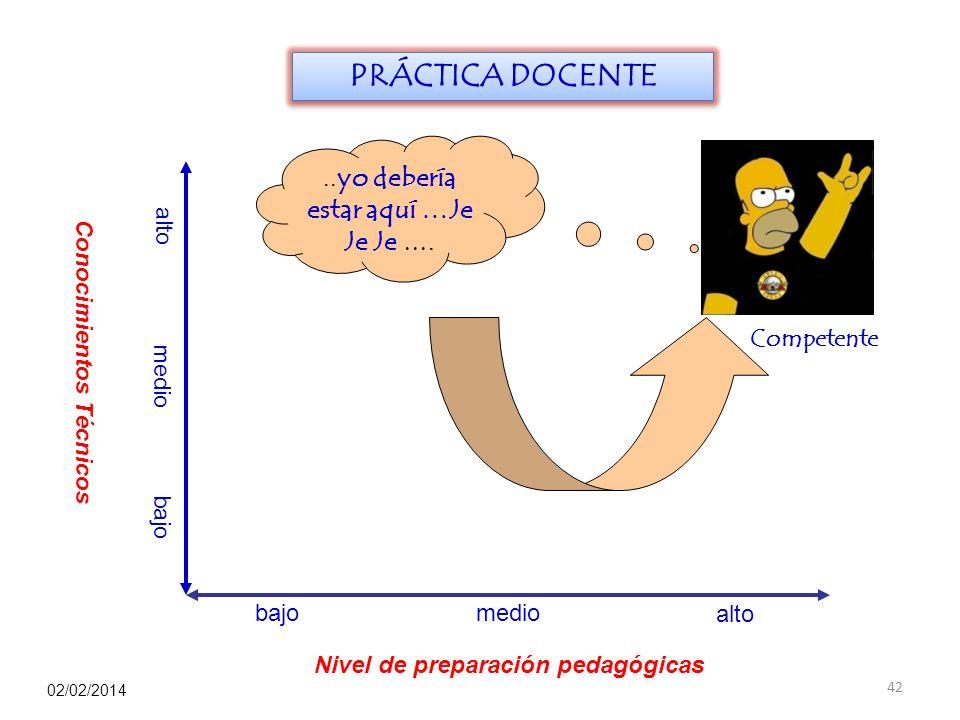 02/02/2014 41 PRÁCTICA DOCENTE Momento en que desarrollamos el programa informativo para facilitar el logro de objetivos de aprendizaje