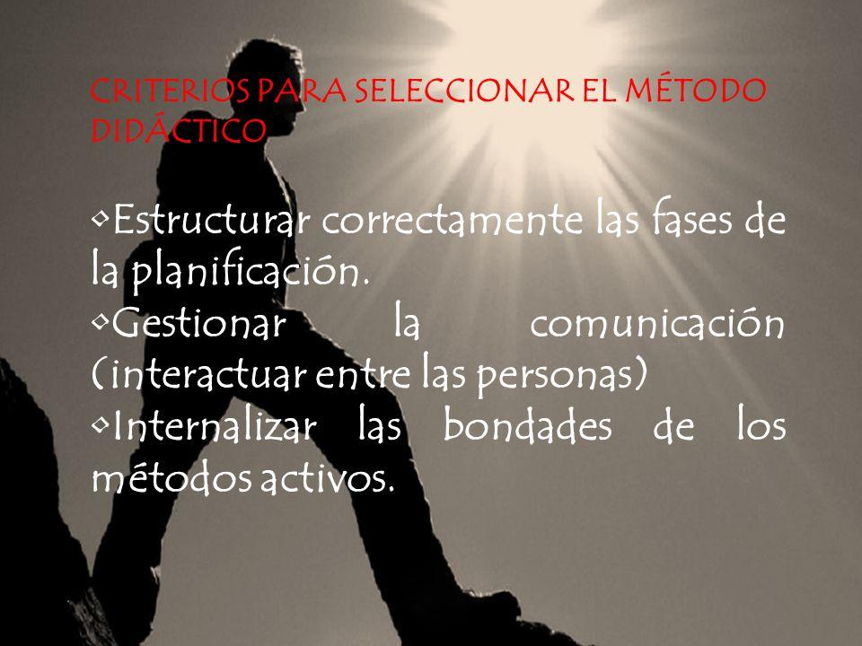 02/02/2014 47 METODOS DIDÁCTICOS APLICADOS EN LA FORMACIÓN PROFESIONAL