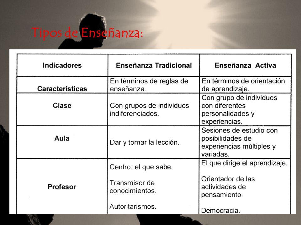 02/02/2014 49 Objetivos: objetivo, general, objetivos específicos. Grupo meta: intereses, experiencias, conocimientos previos. Contenidos: tema, punto