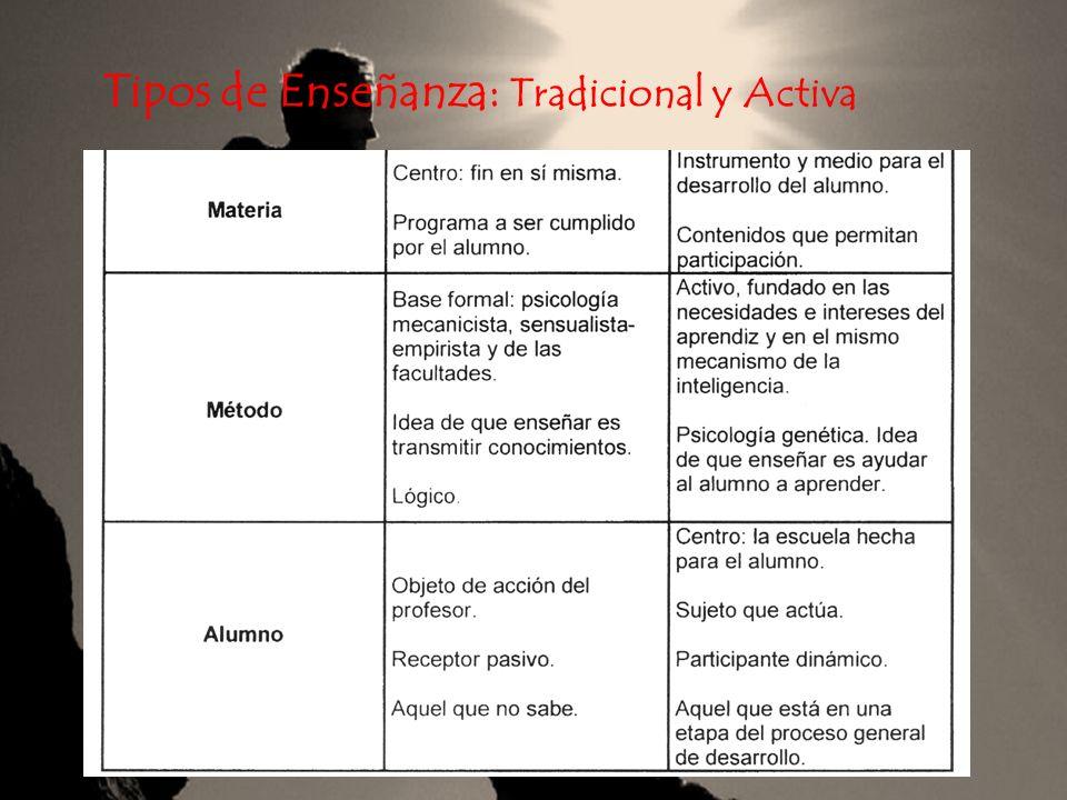 02/02/2014 50 Tipos de Enseñanza:
