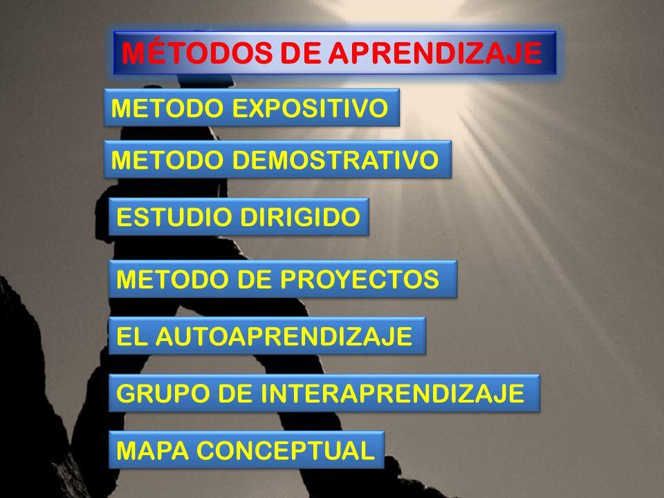 02/02/2014 52 MÉTODOS DE APRENDIZAJE POR ÁREAS DE COMPETENCIA