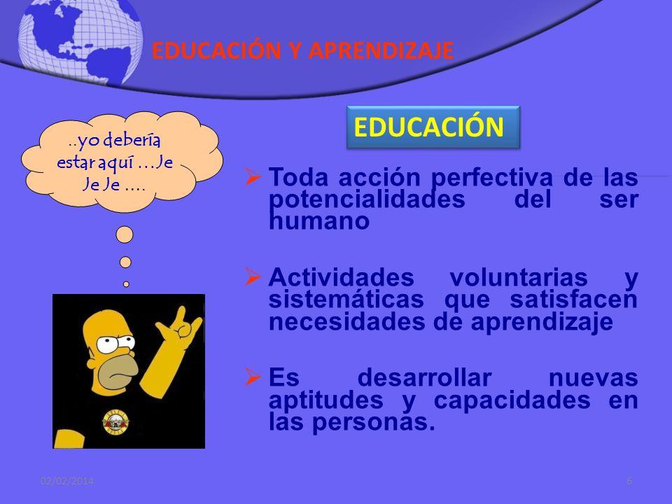 EDUCACIÓN Y APRENDIZAJE Toda acción perfectiva de las potencialidades del ser humano Actividades voluntarias y sistemáticas que satisfacen necesidades de aprendizaje Es desarrollar nuevas aptitudes y capacidades en las personas.