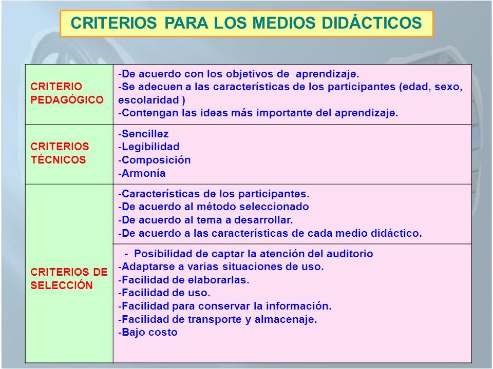 CRITERIOS DE LOS MEDIOS DIDÁCTICOS CRITERIO PEDAGÓGICO -De acuerdo con los objetivos de aprendizaje.