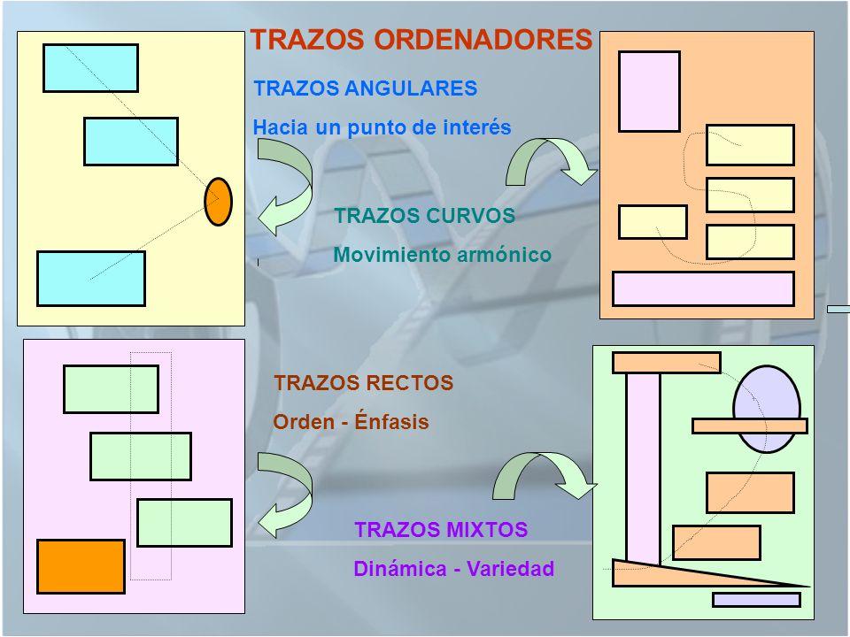TRAZOS ORDENADORES TRAZOS ANGULARES Hacia un punto de interés TRAZOS CURVOS Movimiento armónico TRAZOS RECTOS Orden - Énfasis TRAZOS MIXTOS Dinámica - Variedad