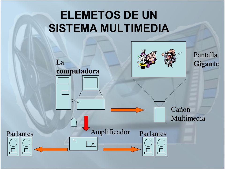 ELEMETOS DE UN SISTEMA MULTIMEDIA La computadora Amplificador Parlantes Cañon Multimedia Pantalla Gigante