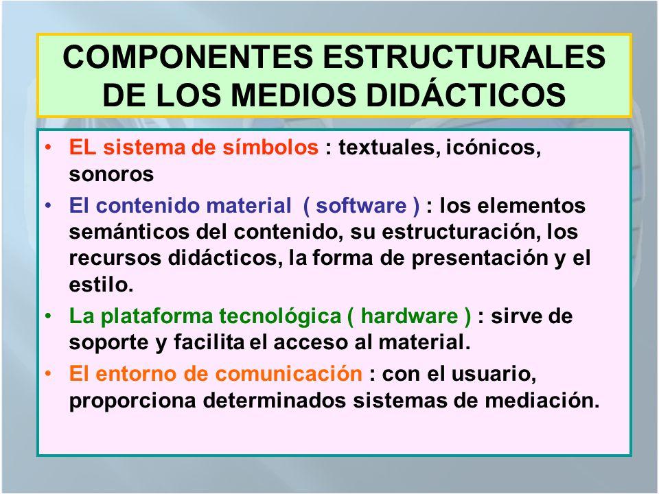 COMPONENTES ESTRUCTURALES DE LOS MEDIOS DIDÁCTICOS EL sistema de símbolos : textuales, icónicos, sonoros El contenido material ( software ) : los elementos semánticos del contenido, su estructuración, los recursos didácticos, la forma de presentación y el estilo.