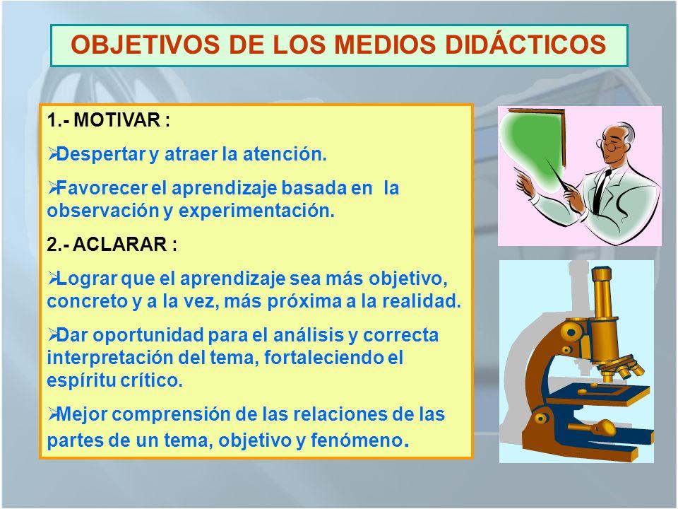 OBJETIVOS DE LOS MEDIOS DIDÁCTICOS 1.- MOTIVAR : Despertar y atraer la atención.