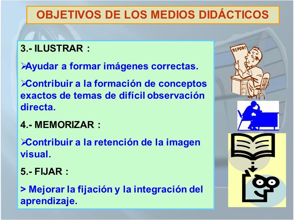 OBJETIVOS DE LOS MEDIOS DIDÁCTICOS 3.- ILUSTRAR : Ayudar a formar imágenes correctas.