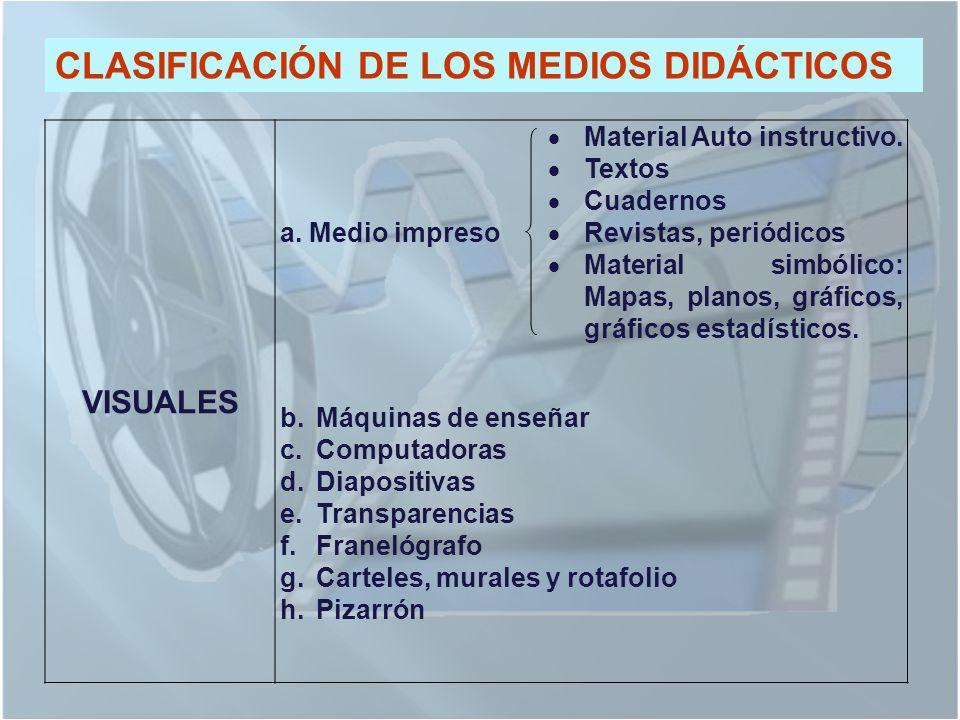 CLASIFICACIÓN DE LOS MEDIOS DIDÁCTICOS VISUALES a.