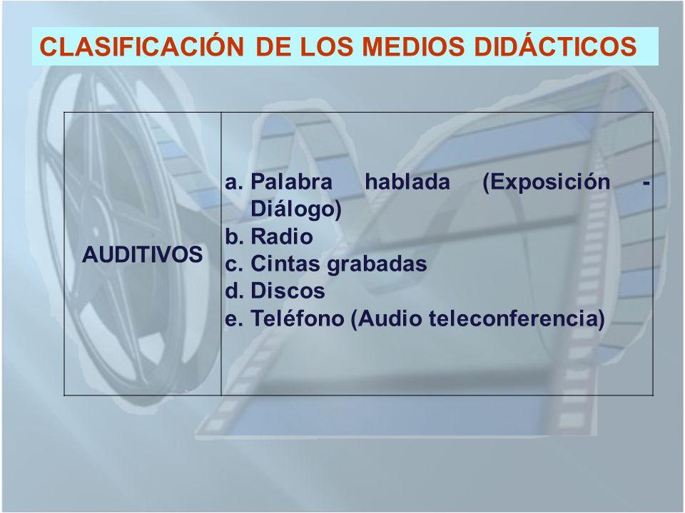 CLASIFICACIÓN DE LOS MEDIOS DIDÁCTICOS AUDITIVOS a.Palabra hablada (Exposición - Diálogo) b.Radio c.Cintas grabadas d.Discos e.Teléfono (Audio teleconferencia)