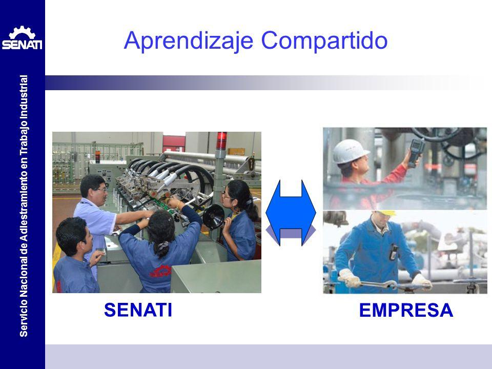 Servicio Nacional de Adiestramiento en Trabajo Industrial Aprendizaje Compartido SENATI EMPRESA