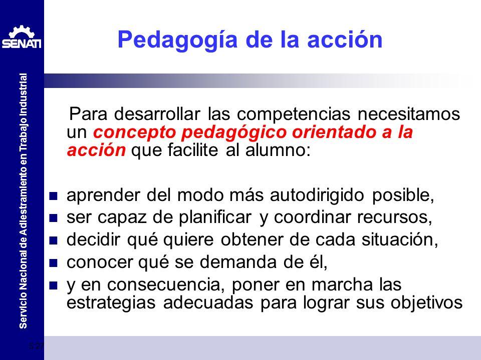Servicio Nacional de Adiestramiento en Trabajo Industrial 5:29 Pedagogía de la acción Para desarrollar las competencias necesitamos un concepto pedagó