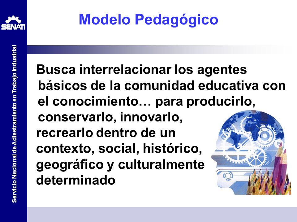 Servicio Nacional de Adiestramiento en Trabajo Industrial Modelo Pedagógico Busca interrelacionar los agentes básicos de la comunidad educativa con el