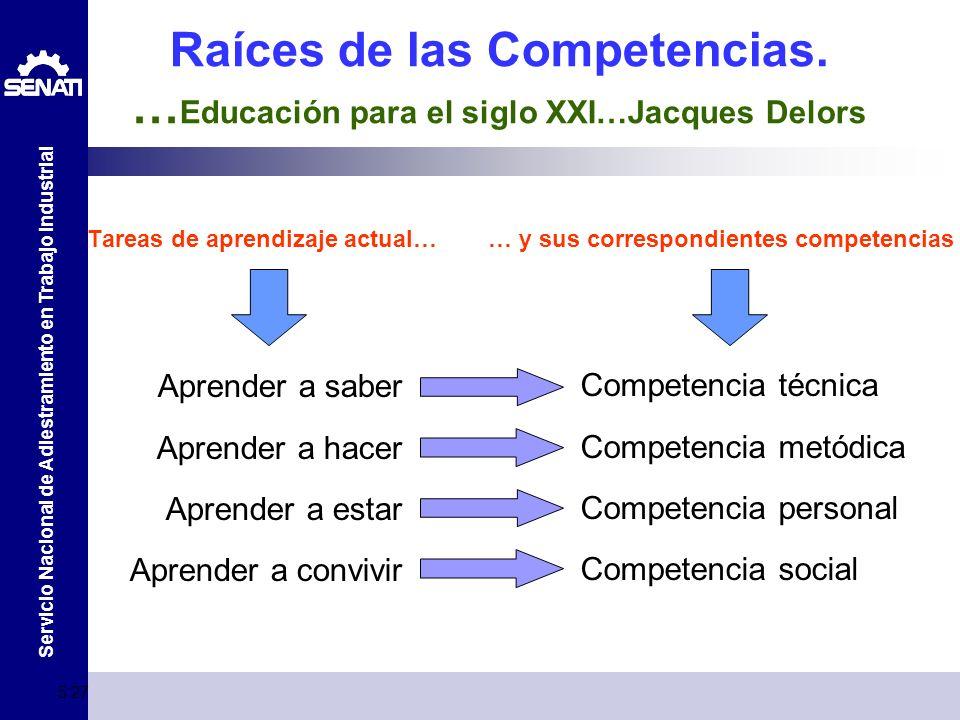 Servicio Nacional de Adiestramiento en Trabajo Industrial 5:29 Raíces de las Competencias. … Educación para el siglo XXI…Jacques Delors Tareas de apre