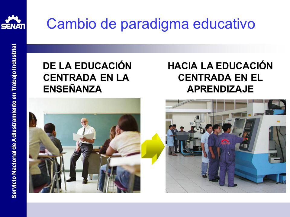 Servicio Nacional de Adiestramiento en Trabajo Industrial Cambio de paradigma educativo DE LA EDUCACIÓN CENTRADA EN LA ENSEÑANZA HACIA LA EDUCACIÓN CE